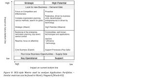 define it portfolio management intellipaat