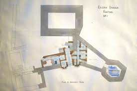 castle plans the best laid plans u2026 u2026 eilean donan