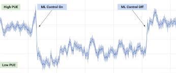 graph ai alphago and ai progress miles brundage a graph showing