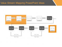 value stream mapping for agile powerpoint slides powerpoint
