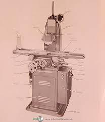 brown u0026 sharpe no 2l u0026 2lb surface grinding machine repair