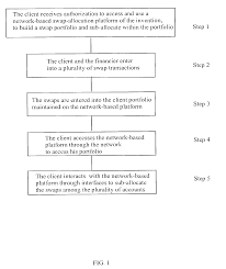 patente us8015096 network based sub allocation systems and patent drawing
