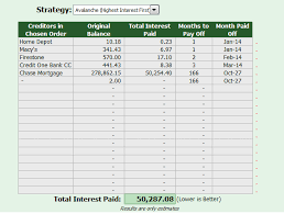 Debt Payoff Spreadsheet Excel Plan To Payoff Debt Fast Debt Reduction Calculator Excel