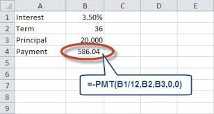 loan formulas excel tip calculating interest accountingweb