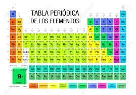 er element periodic table tabla periodica de los elementos periodic table of elements