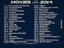 jadwal film box office tahun 2016 box office 2014 ni broooo wownya donk