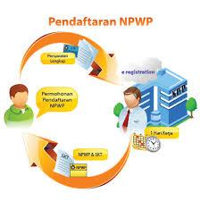 membuat npwp lewat online tata cara pendaftaran npwp terbaru portal pajak