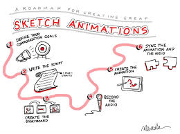 successful sketch animations