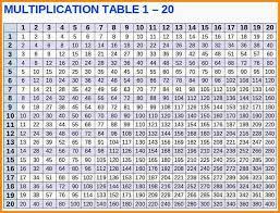 11 Multiplication Table 11 Multiplication Chart 1 15 Media Resumed