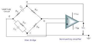 sinusoidal oscillator wikieducator
