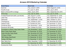 amazon black friday deals store 2016 making the most of your amazon marketing calendar pilar newman
