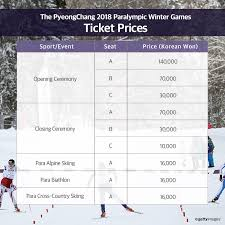 pyeongchang 2018 paralympic winter ticket prices announced