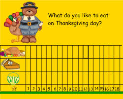smart exchange usa thanksgiving graph