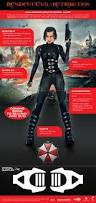 Resident Evil Halloween Costume Resident Evil Retribution Alice Costume Movie Props Weapons