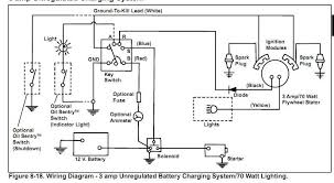 sophisticated free sample kohler engine wiring diagram gallery