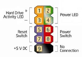 front panel header for intel desktop boards