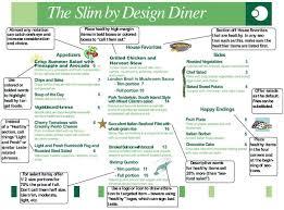 restaurants with light menus restaurants make you choose a salad over a cheeseburger