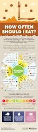 best 25 food nutrition ideas on pinterest healthy nutrition