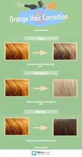 Do U Wash Hair Before Coloring - how to fix orange hair bellatory