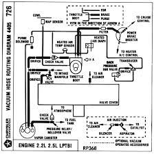 vacuum hose routing diagrams minimopar resources