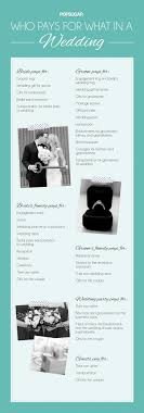 self wedding planner take a look at the best wedding planning guide in the photos below