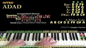 thanksgiving song chapin carpenter piano cover lesson with