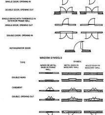 pict network layout floor plan symbols design elements network