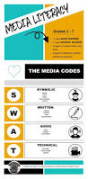 179 best going digital with google drive images on pinterest