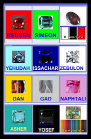 breastplate stones 12 tribes the names yeshuron and asher