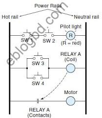 electrical ladder diagram definition and details