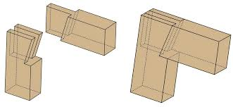 Wood Joints Diagrams by Woodworking Corner Joints When You Are Hunting For Great Hints