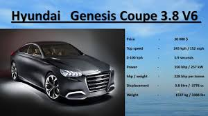 top speed hyundai genesis coupe car manufacturing companies ppt