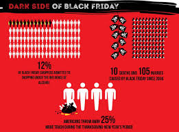 thanksgiving date 2006 history of black friday and cyber monday spending