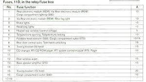 2000 volvo s40 fuse box diagram image details