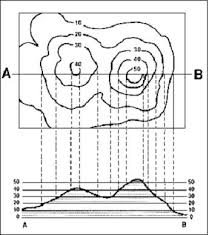 how to read topographic maps topo map mania lesson teachengineering org