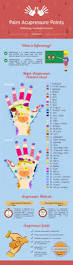 Foot Reflexology Map 72 Best Foot Reflexology Photos Images On Pinterest Massage