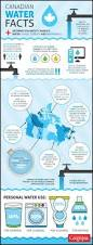 water facts esirc worldwide global water and social issues resources