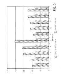 patent us20100269455 composition suitable for single sided low