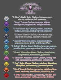 Color Meanings Chart by Color Healing 102 Best Color Healing Therapy Images On Pinterest