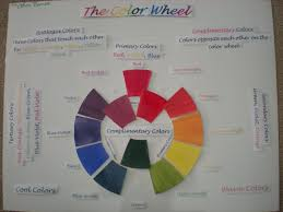 imagine color wheel of emotions my the entire thing is laminated