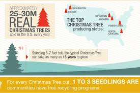 trees for troops archives about fedex
