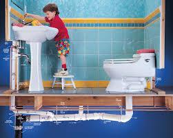 Plumbing For Basement Bathroom by Exquisite Ideas Plumbing A Bathroom Bathroom Decor