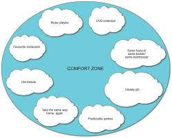 Comfort Zone Restaurant Finding The Edge Of Your Comfort Zone Lifeopslifeobs
