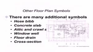 casement window floor plan symbol youtube