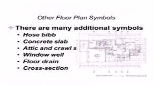 casement window floor plan symbol youtube