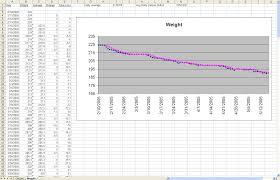 Time Tracking Spreadsheet Excel Free Diet Tracker Spreadsheet Laobingkaisuo Com