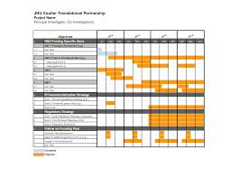 Gantt Chart Excel Template 2013 Sle Chart Templates Excel Gantt Chart Template 2013 Free