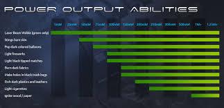Light Saber Color Meanings Spyder 3 Arctic Blue Handheld Laser