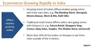 amazon com great bazaar vijaya workshop on decoding the power of ecommerce by prabhakar jayakumar