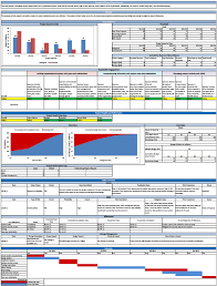 project status report template excel free download